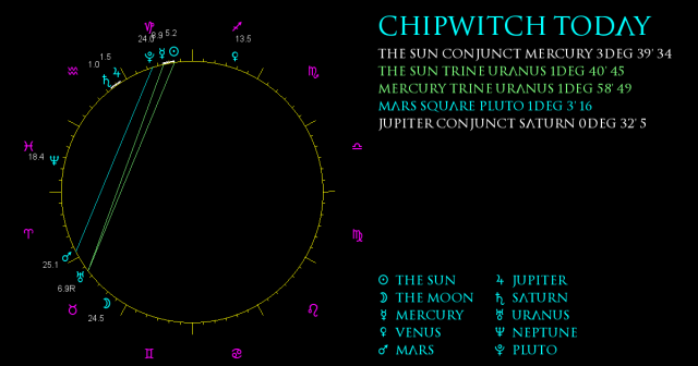 ChipWitch Today for 26 December, 2020